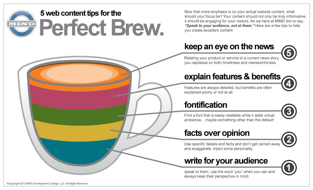 Brand content et stratégie éditoriale