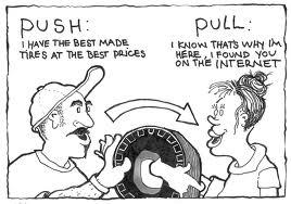 pull-push